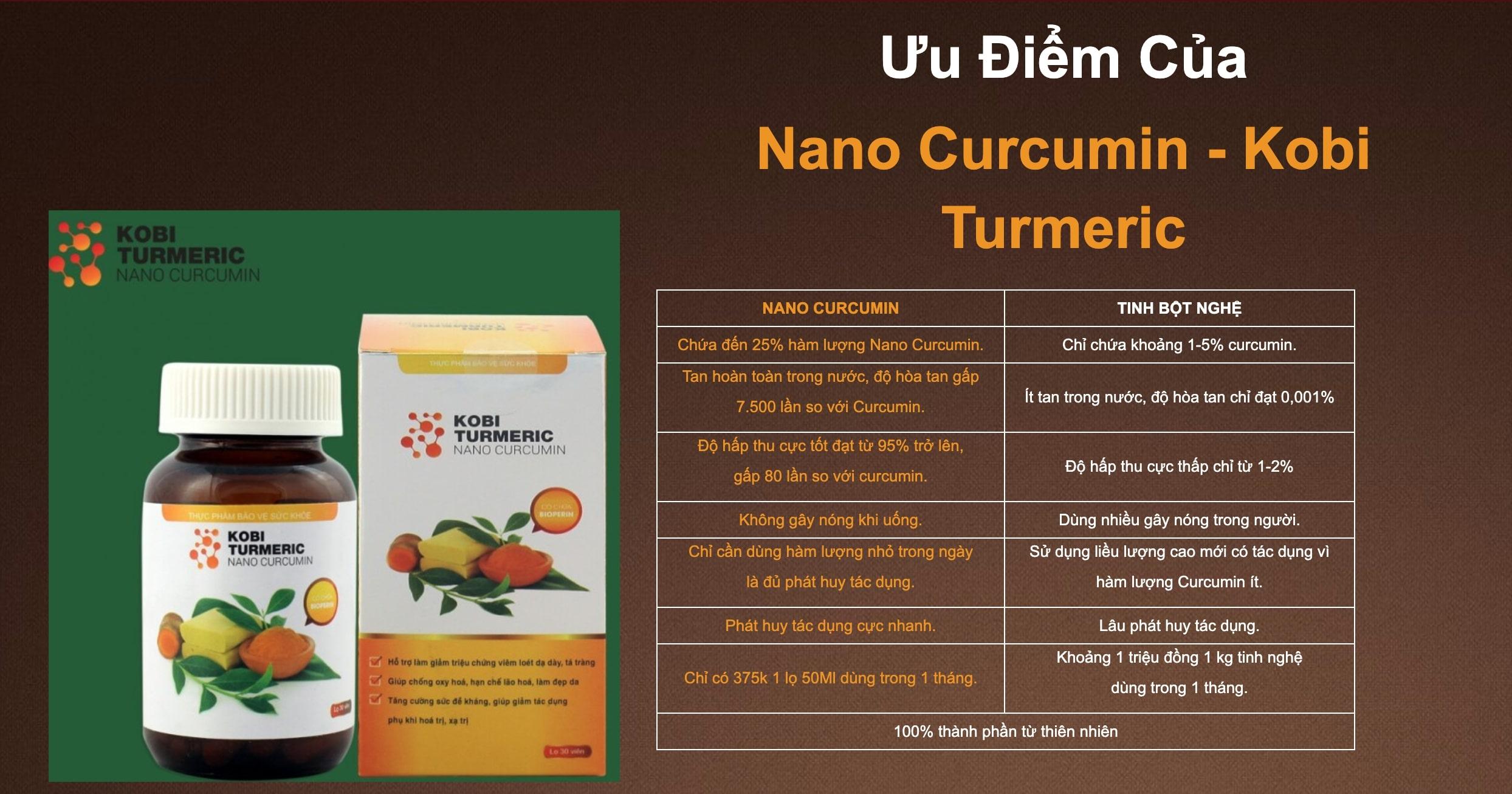 nano-curcumin